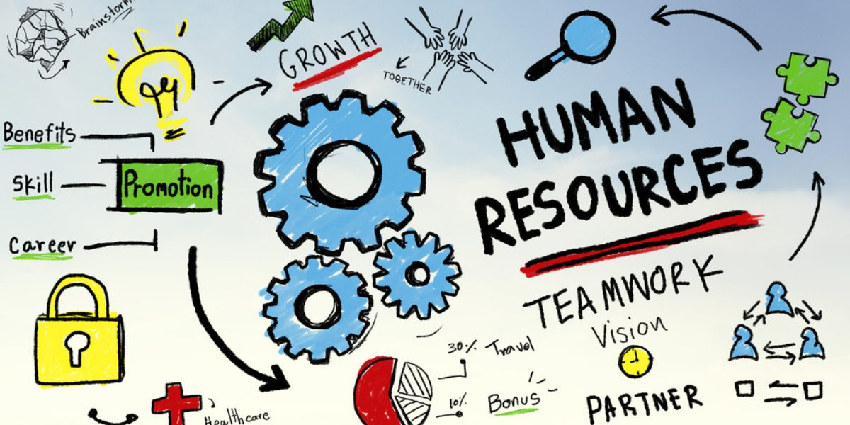 Is Your Business Ready for HR?